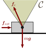 Friction cone