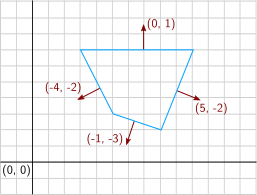 Halfspace representation of a polygon