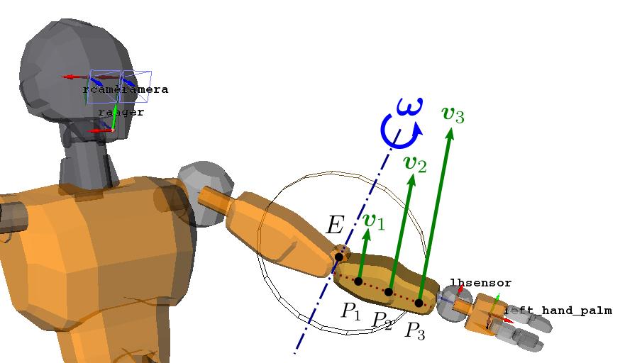 Twist on JVRC-1's forearm
